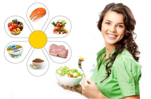 Мужская диета помогает худеть женщинам