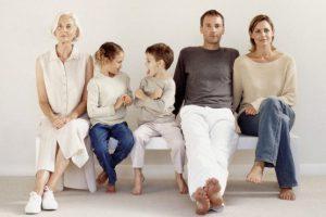 Метод семейных расстановок